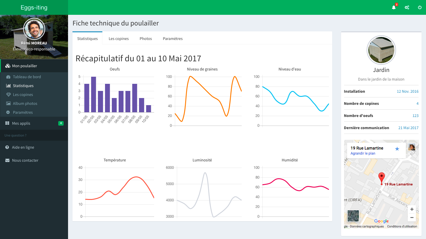 Statistiques - Dashboard Eggs-iting